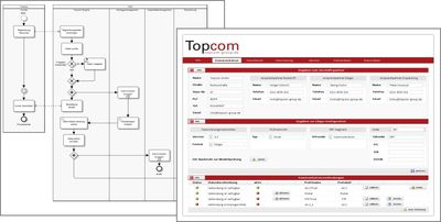 Topcom Risikomanagement